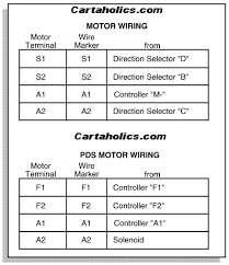 late model ez go golf cart wiring diagram late wiring color codes for dc circuits wiring on ezgo golf cart on late model ez go
