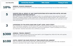 Ritz Carlton Rewards Chart Ritz Carlton Rewards Card 140 000 Point Sign Up Bonus The