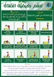 كيفيّة الصّلاة | Islamic phrases, Quran, Learning arabic