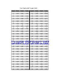 Sin Cos Tan Chart Pdf Trigonometry Table Pdf Free 1 Pages