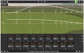 Driver Loft And Distance Chart 4 Signs You Need More Loft On Your Driver Golfwrx