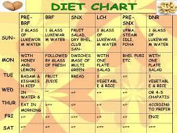 Diet Plans For Good Skin
