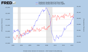 quo vadis whither goest the margins of our labor force krueger extended his research by using other data sets and surveys so that he could focus better on the who of long term unemployed and determine how had