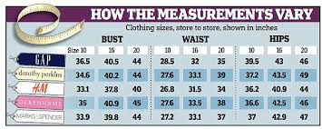 Crown And Ivy Size Chart Fanta Sizing High Street Stores Dupe Women Into Thinking