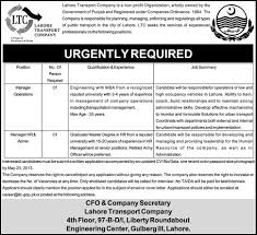 jobs for manager operations hr admin urgently needed in lahore