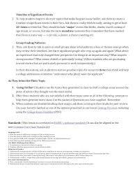 gmu thesis services alarm s resume sample essay on terrorism descriptive essay lesson plan