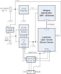 serial cable wiring diagram db9 images cable wiring diagram how rs232 to can wiring modbus gm obd2