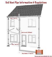 soil vent pipe