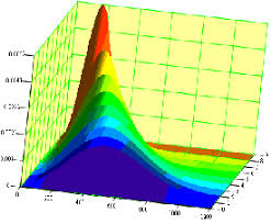 Сборник задач по курсу Молекулярная физика и термодинамика  А И Грибков Р В Романов 2004