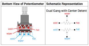 Potentiometer Taper Charts