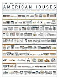 Pop Chart Lab The Architecture Of American Houses Via In