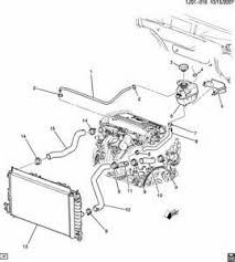 similiar pontiac g6 3 5 engine diagram keywords pontiac g6 3 5 engine diagram get image about wiring diagram