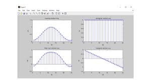 Matlab Code For Fir Filter Design Using Rectangular Window Matlab Program For Fir Filter With Window Function