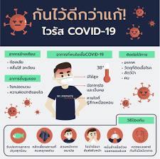 รวมสิ่งที่ต้องรู้ สู้COVID-19