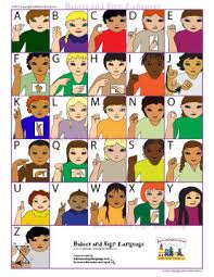 Baby Sign Language Asl Alphabet Chart Teach Your Baby To