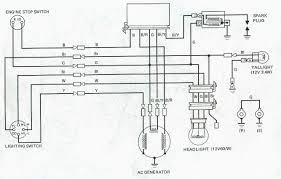 nice dune buggy wiring diagram photos electrical circuit diagram dune buggy wiring schematic dune buggy light wiring diagrams free download wiring diagrams