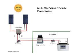 camper solar wiring diagram wiring diagram schematics slide in camper wiring diagram nilza net