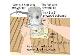 dado cut with router. rout stopped cuts with stopblocks dado cut router