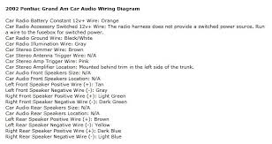 pontiac sunfire radio wiring diagram wiring diagrams 2004 pontiac sunfire radio wiring diagram 2004 wiring diagrams online