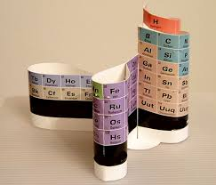 The History of the Periodic Table
