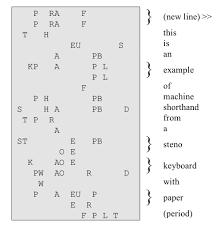 Steno Chart Stenotype Wikipedia