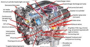 lt4 another legendary corvette engine the lt4 another legendary corvette engine