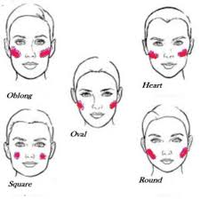 makeup tips face shapesthis is the best make up for your shape warped sd how to