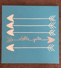 Delta Zeta canvas // big little craft ideas // DIY