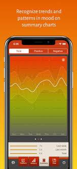 Mood Chart App Imoodjournal Mood Diary
