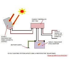 vip boat wiring diagram vip wiring diagrams online description 12 volt boat wiring diagram