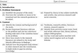 essays job sample ucf