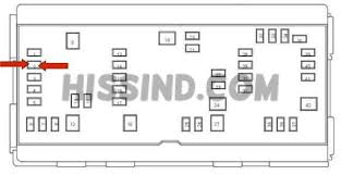 dodge ram 1500 fuse box introduction to electrical wiring diagrams \u2022 2007 dodge ram fuse box for sale 2009 dodge ram 1500 fuse box diagram identification location 2009 09 rh diagrams hissind com dodge ram 1500 fuse box location dodge ram 1500 fuse box cover