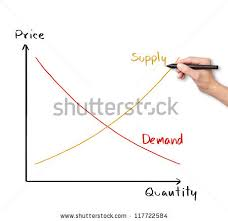 business hand writing economic demand supply stock photo  business hand writing economic demand supply graph