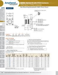 Circular Mils Chart Tvp02rw15 35s Amphenol Circular Mil Spec Connector