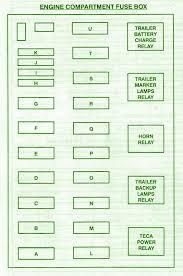 ford bronco fuse box diagram circuit wiring diagrams ford bronco fuse box diagram