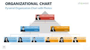Organizational Charts For Powerpoint Organizational Chart