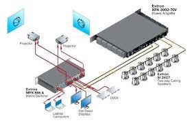 100v speaker wiring diagram wiring diagram libraries 70 volt audio system wiring diagram wiring diagram todays70v wiring diagram wiring diagram todays nippondenso voltage
