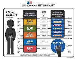 Golf Club Fitting Chart