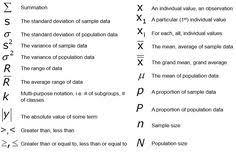 Statistics Symbols Chart 9 Best Statistics Help Images Statistics Help Statistics