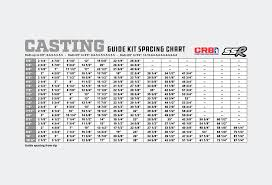 Guide Spacing Chart Saltwater Rods Crb Ssr Casting Guides Model Cxg Free Shipping On Orders