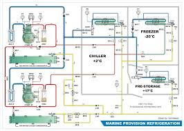 hermawan s blog refrigeration and air conditioning systems filed