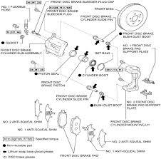 Disc Brake Adapter Chart Repair Guides