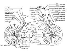 Bike parts bike parts for sale vancouver gool shifters project a