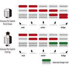 ibanez sa360qm sa series electric guitar trans red burst at true duo set up diagram loading zoom