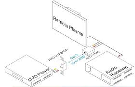 Phone wire diagram rj12 telephone wiring australia jack nz rj11