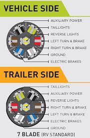 7 pin flat trailer plug wiring diagram nz wiring diagram and hernes semi trailer 7 pin plug wiring diagram and hernes