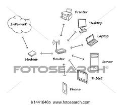 Home Network Diagram Stock Photography K14416465 Fotosearch