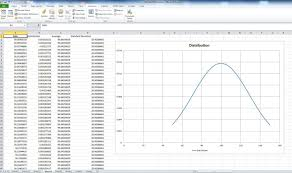 Normal Distribution Chart Excel How To Create The Bell Curve In Excel Best Answer Net