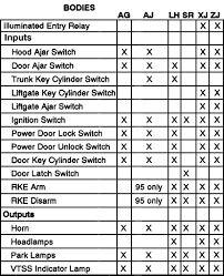 2004 jeep fuse box diagram 2004 wiring diagrams online