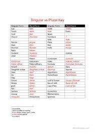 plural form of knife singular plural noun worksheet worksheet free esl printable